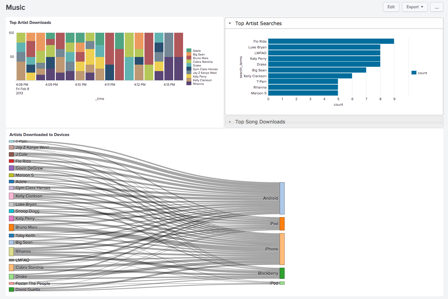App with a Sankey diagram